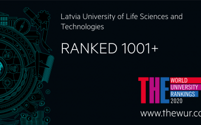 LLU World ranking 2020